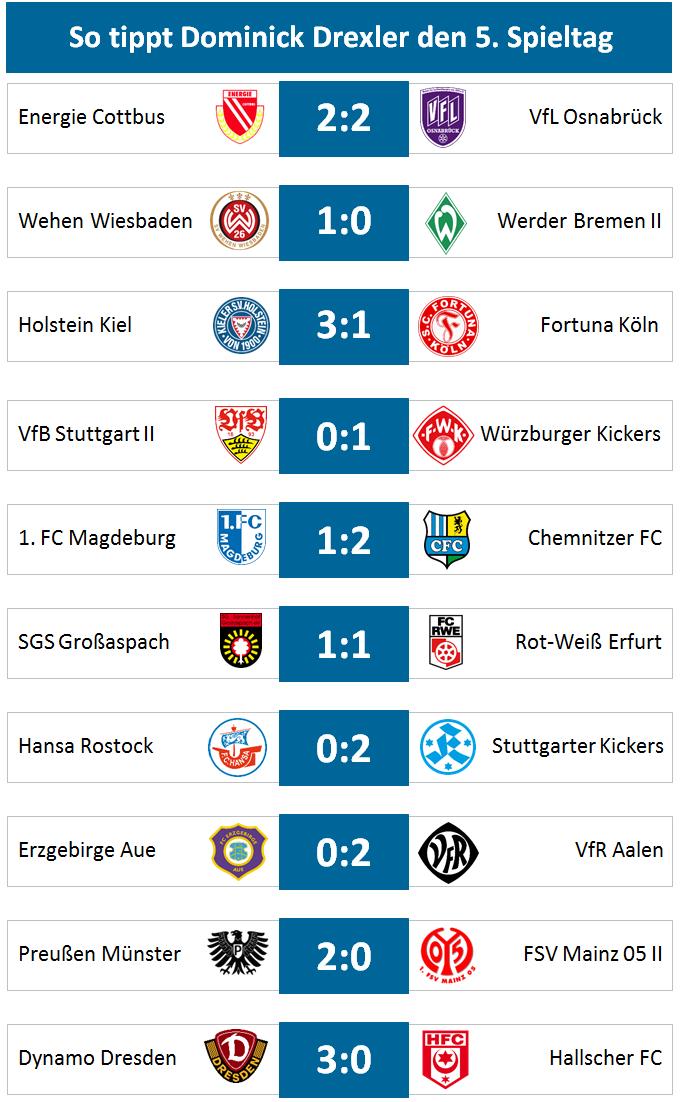 Expertentipp zum 5. Spieltag mit Dominick Drexler   liga3 ...