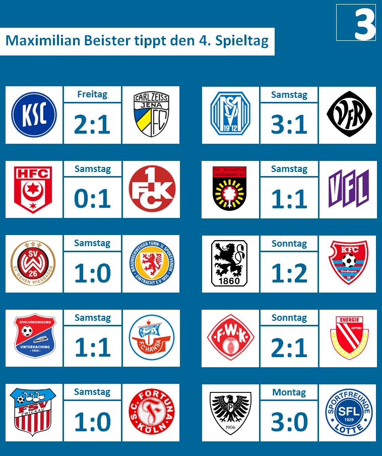 Expertentipp zum 4. Spieltag mit Maximilian Beister ...
